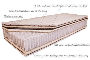 Eminente Luxusní matrace
