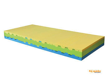 Luss Ortopedická matrace