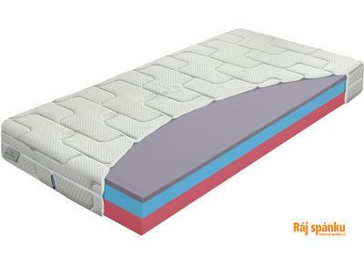 Airgel Comfort 1+1 ZDARMA