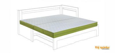 Karin-matrace do rozkl. postele - 2