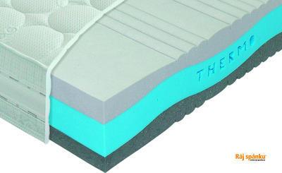 Thermo adaptive Matrace - 2