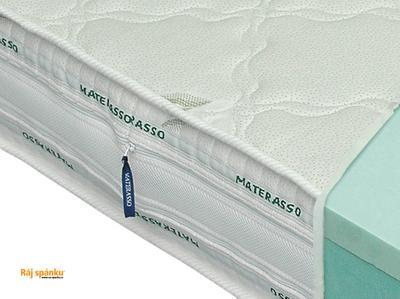 Viscogreen Lux  Matrace - 4