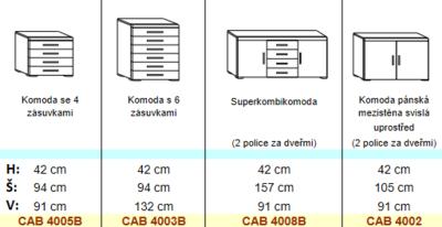 Carolina komoda - 5