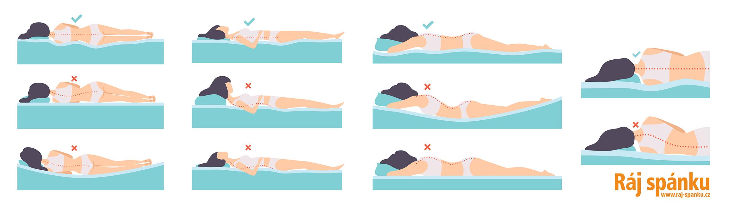 Jak správně ležet na matraci