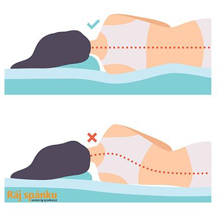 Správná pozice při spánku - polštář